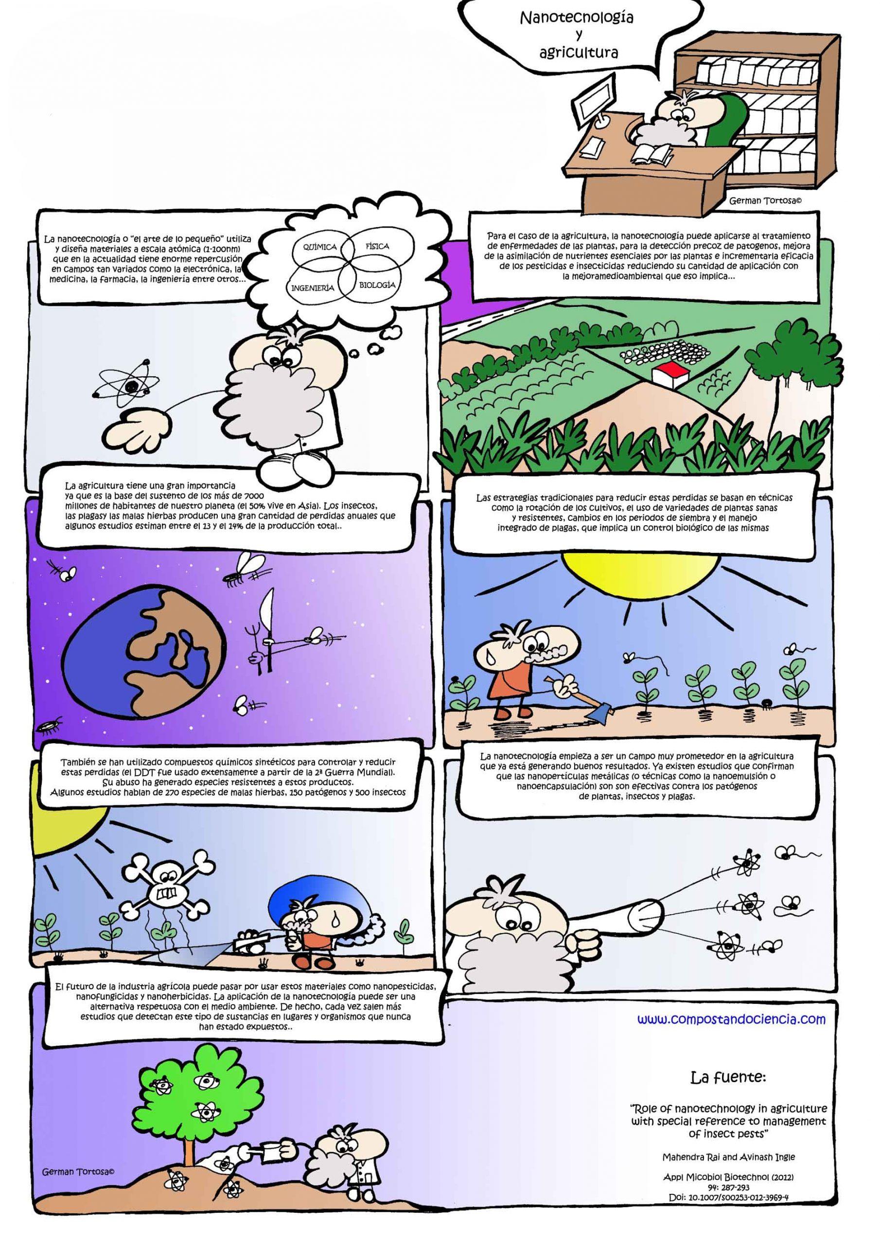01) Divulgación: Nanotecnología y agricultura