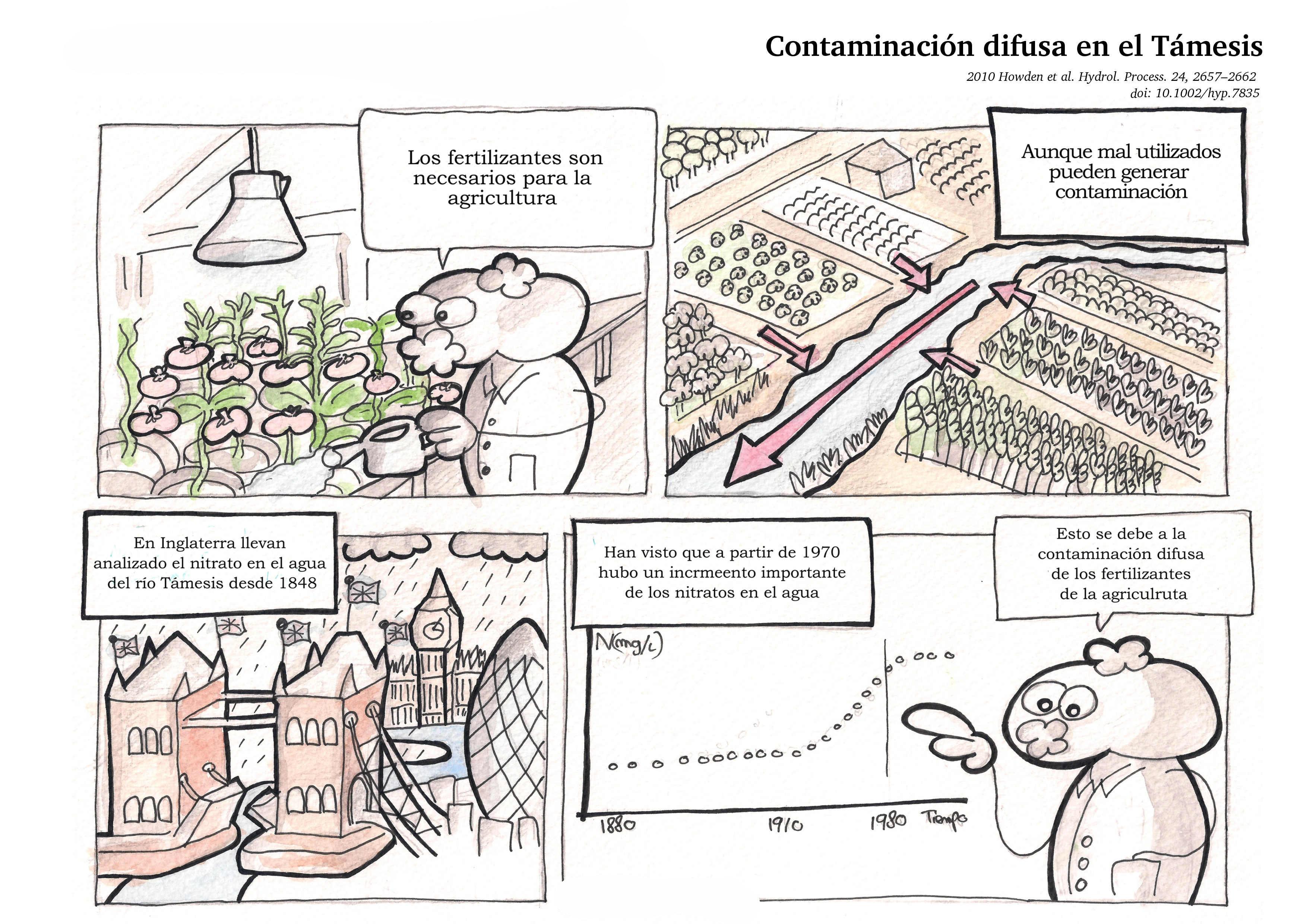 04) Divulgación: Contaminación difusa en el río Támesis