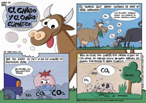 Cómic sobre el ganado y el cambio climático